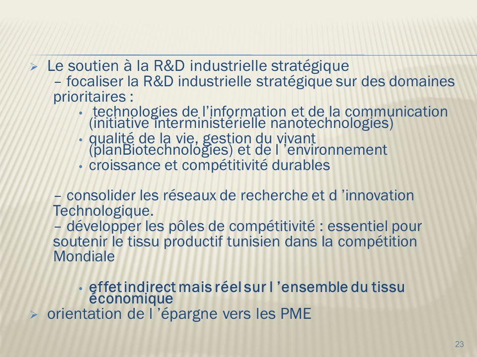 Le soutien à la R&D industrielle stratégique – focaliser la R&D industrielle stratégique sur des domaines prioritaires : technologies de linformation et de la communication (initiative interministérielle nanotechnologies) qualité de la vie, gestion du vivant (planBiotechnologies) et de l environnement croissance et compétitivité durables – consolider les réseaux de recherche et d innovation Technologique.