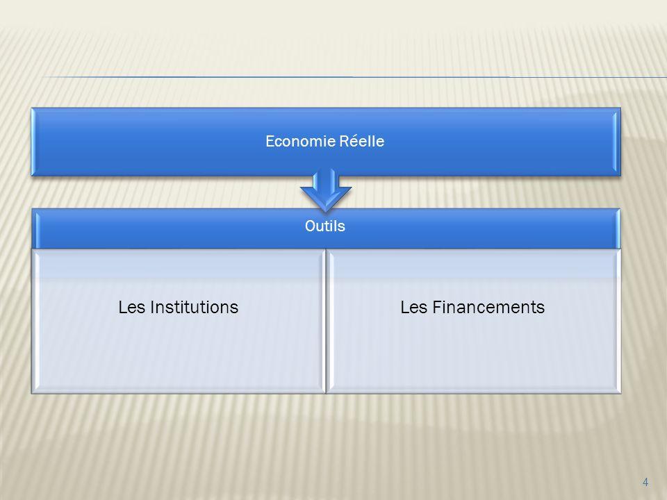 Outils Les InstitutionsLes Financements Economie Réelle 4