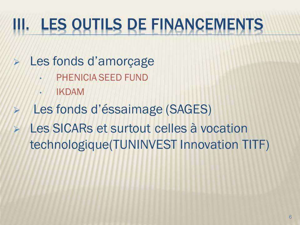 Les fonds damorçage PHENICIA SEED FUND IKDAM Les fonds déssaimage (SAGES) Les SICARs et surtout celles à vocation technologique(TUNINVEST Innovation TITF) 6