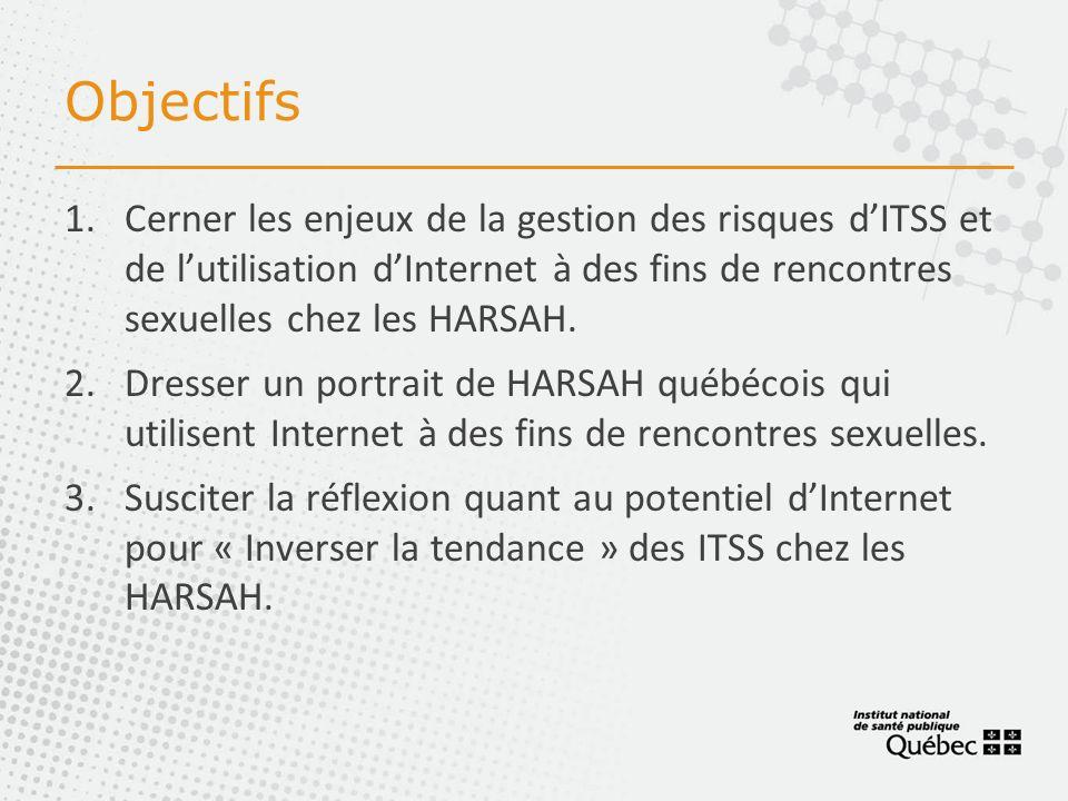 Objectifs 1.Cerner les enjeux de la gestion des risques dITSS et de lutilisation dInternet à des fins de rencontres sexuelles chez les HARSAH.