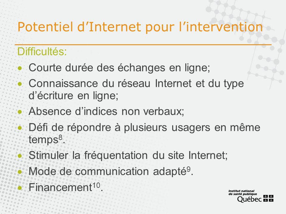 Potentiel dInternet pour lintervention Difficultés: Courte durée des échanges en ligne; Connaissance du réseau Internet et du type décriture en ligne; Absence dindices non verbaux; Défi de répondre à plusieurs usagers en même temps 8.