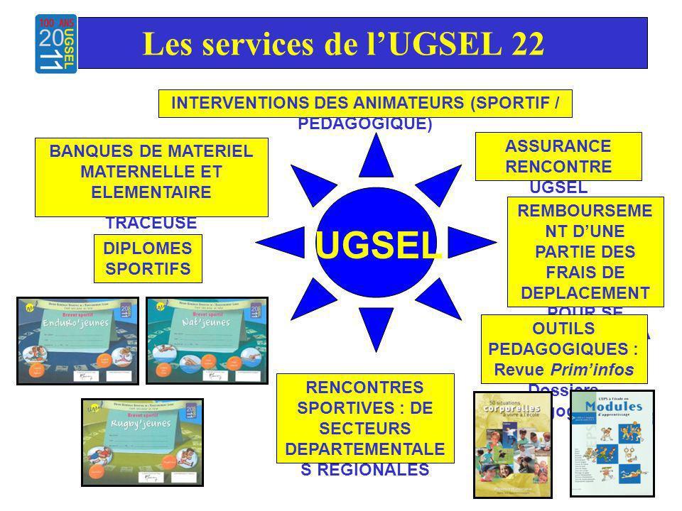 Les services de lUGSEL 22 UGSEL INTERVENTIONS DES ANIMATEURS (SPORTIF / PEDAGOGIQUE) RENCONTRES SPORTIVES : DE SECTEURS DEPARTEMENTALE S REGIONALES ASSURANCE RENCONTRE UGSEL DIPLOMES SPORTIFS REMBOURSEME NT DUNE PARTIE DES FRAIS DE DEPLACEMENT POUR SE RENDRE A UNE RENCONTRE BANQUES DE MATERIEL MATERNELLE ET ELEMENTAIRE TRACEUSE OUTILS PEDAGOGIQUES : Revue Priminfos Dossiers pédagogiques