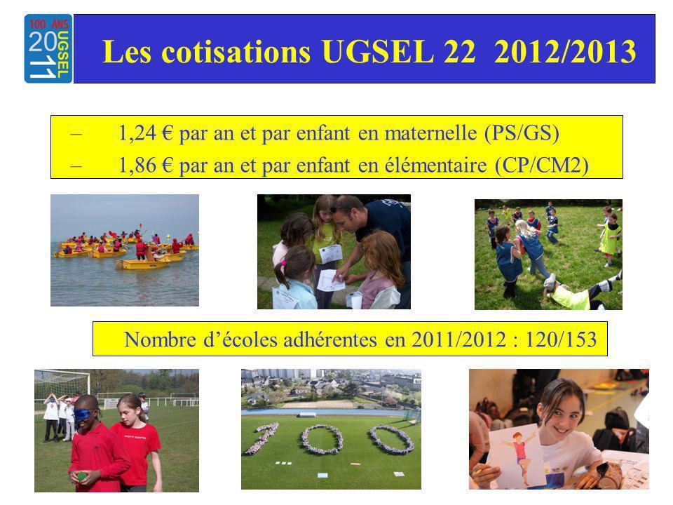 Les cotisations UGSEL 22 2012/2013 –1,24 par an et par enfant en maternelle (PS/GS) –1,86 par an et par enfant en élémentaire (CP/CM2) Nombre décoles adhérentes en 2011/2012 : 120/153