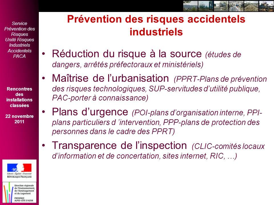 Service Prévention des Risques Unité Risques Industriels Accidentels PACA Rencontres des installations classées 22 novembre 2011 2èmes Rencontres des