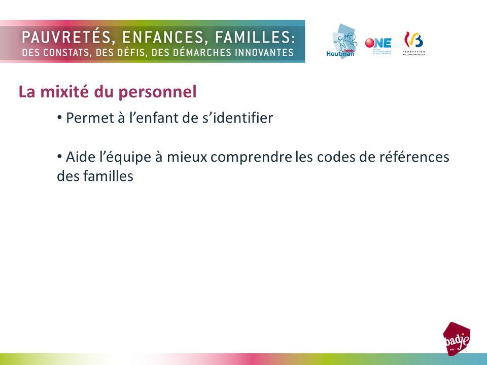 Permet à lenfant de sidentifier Aide léquipe à mieux comprendre les codes de références des familles La mixité du personnel