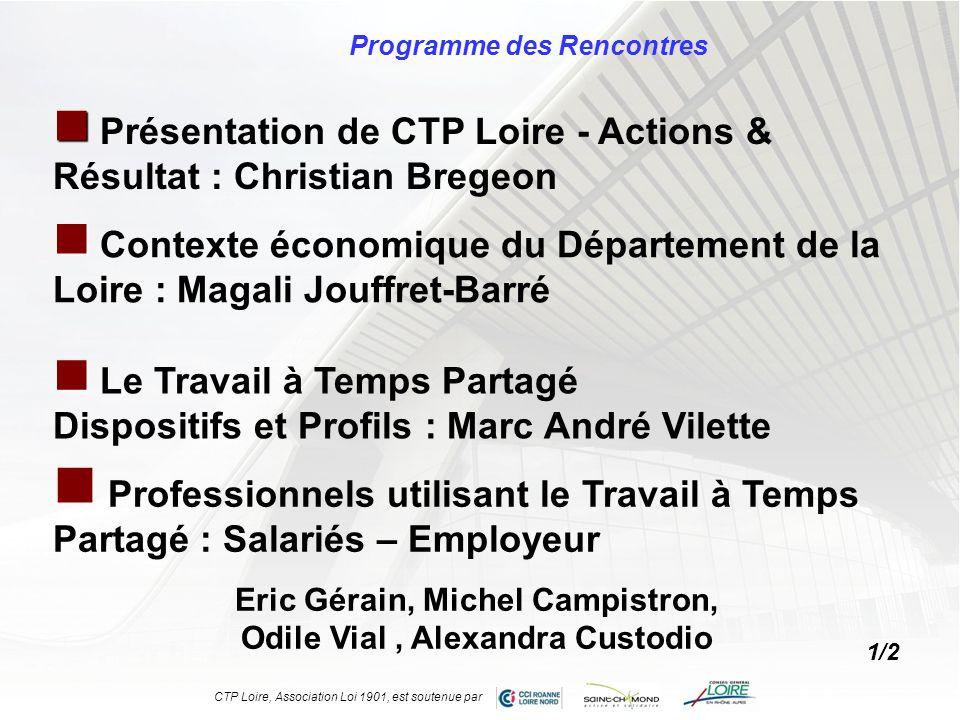 Programme des Rencontres Présentation de CTP Loire - Actions & Résultat : Christian Bregeon Professionnels utilisant le Travail à Temps Partagé : Sala