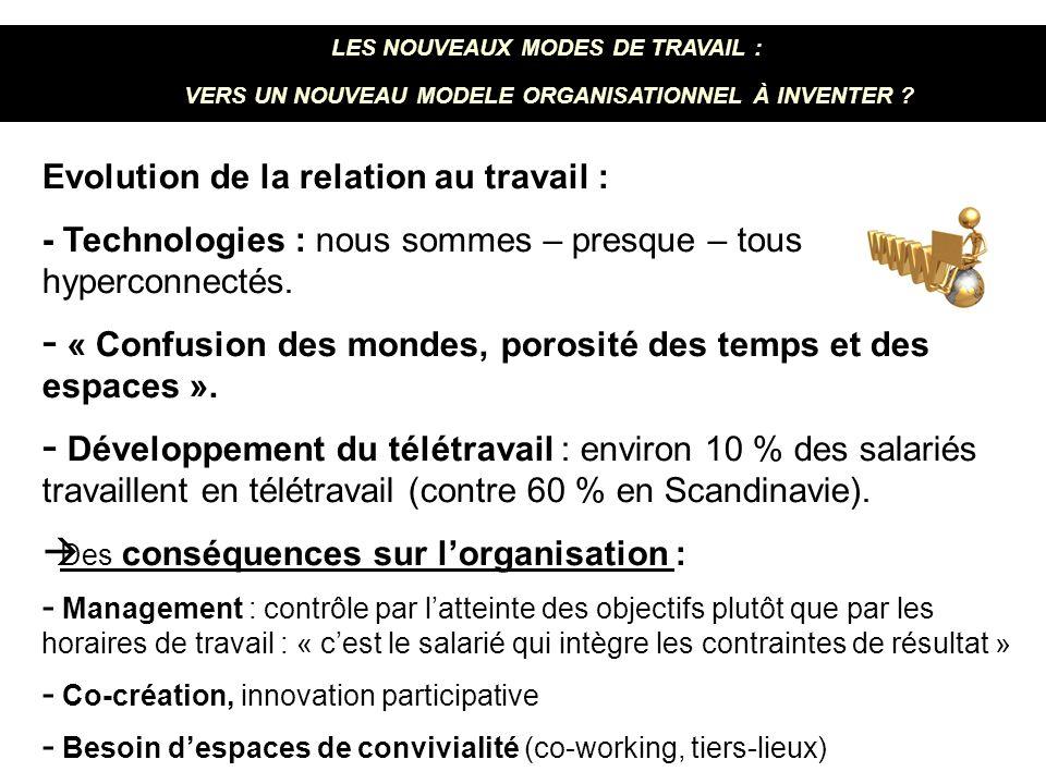 LES NOUVEAUX MODES DE TRAVAIL : VERS UN NOUVEAU MODELE ORGANISATIONNEL À INVENTER ? Evolution de la relation au travail : - Technologies : nous sommes