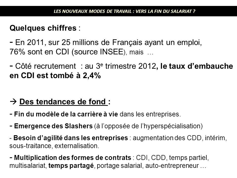 LES NOUVEAUX MODES DE TRAVAIL : VERS LA FIN DU SALARIAT ? Quelques chiffres : - En 2011, sur 25 millions de Français ayant un emploi, 76% sont en CDI