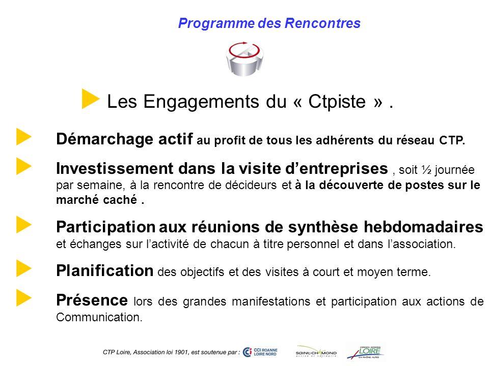 Programme des Rencontres Les Engagements du « Ctpiste ». Démarchage actif au profit de tous les adhérents du réseau CTP. Investissement dans la visite