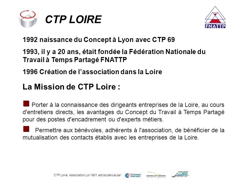 CTP LOIRE 1992 naissance du Concept à Lyon avec CTP 69 1993, il y a 20 ans, était fondée la Fédération Nationale du Travail à Temps Partagé FNATTP 199