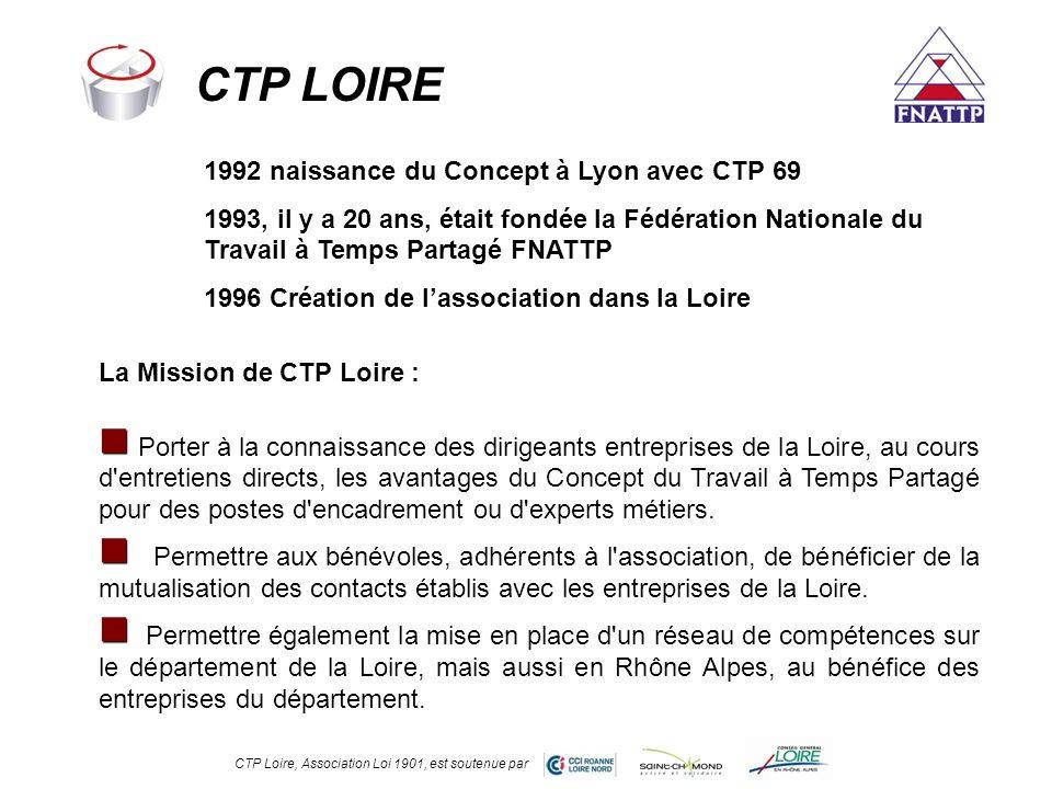 1992 naissance du Concept à Lyon avec CTP 69 1993, il y a 20 ans, était fondée la Fédération Nationale du Travail à Temps Partagé FNATTP 1996 Création