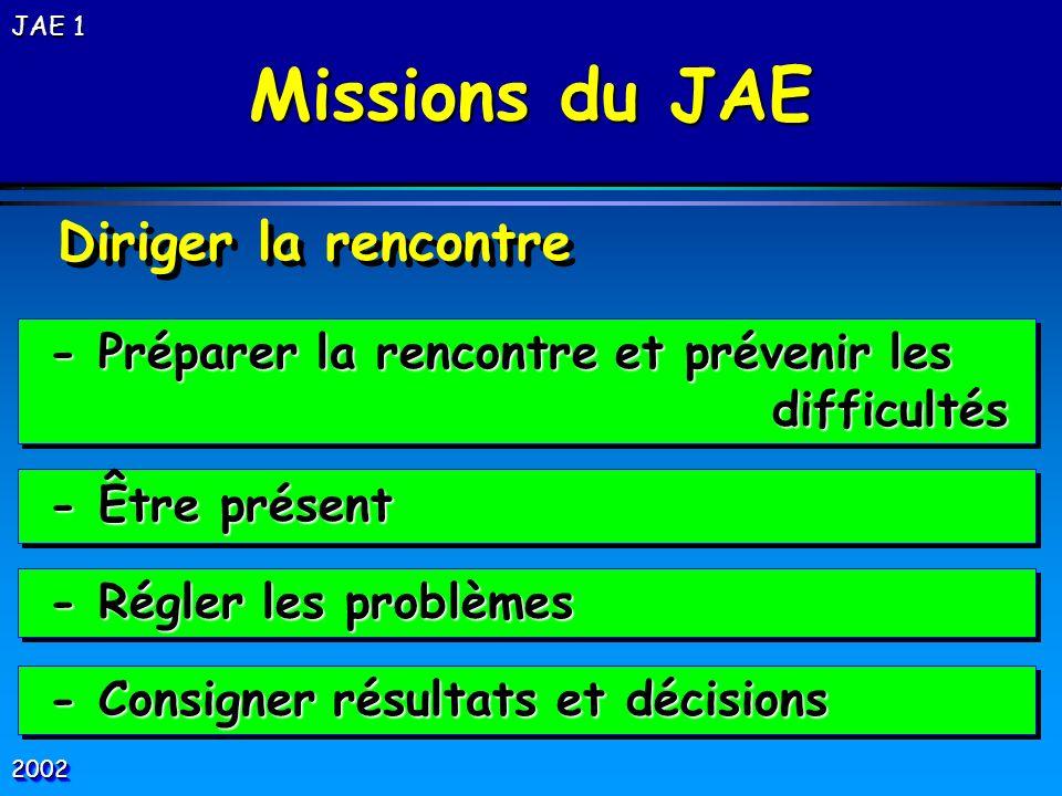 Diriger la rencontre - Préparer la rencontre et prévenir les difficultés - Préparer la rencontre et prévenir les difficultés Missions du JAE - Régler les problèmes - Régler les problèmes - Consigner résultats et décisions - Consigner résultats et décisions - Être présent - Être présent 20022002 JAE 1