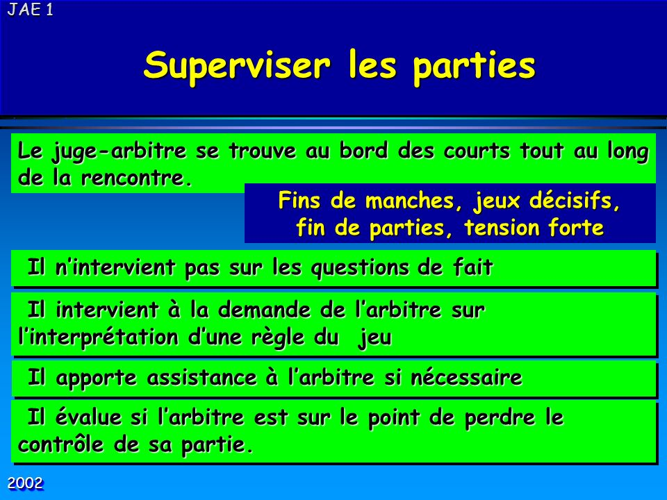 JAE 1 Superviser les parties Superviser les parties JAE 1 Superviser les parties Superviser les parties Il nintervient pas sur les questions de fait Il nintervient pas sur les questions de fait Il évalue si larbitre est sur le point de perdre le contrôle de sa partie.