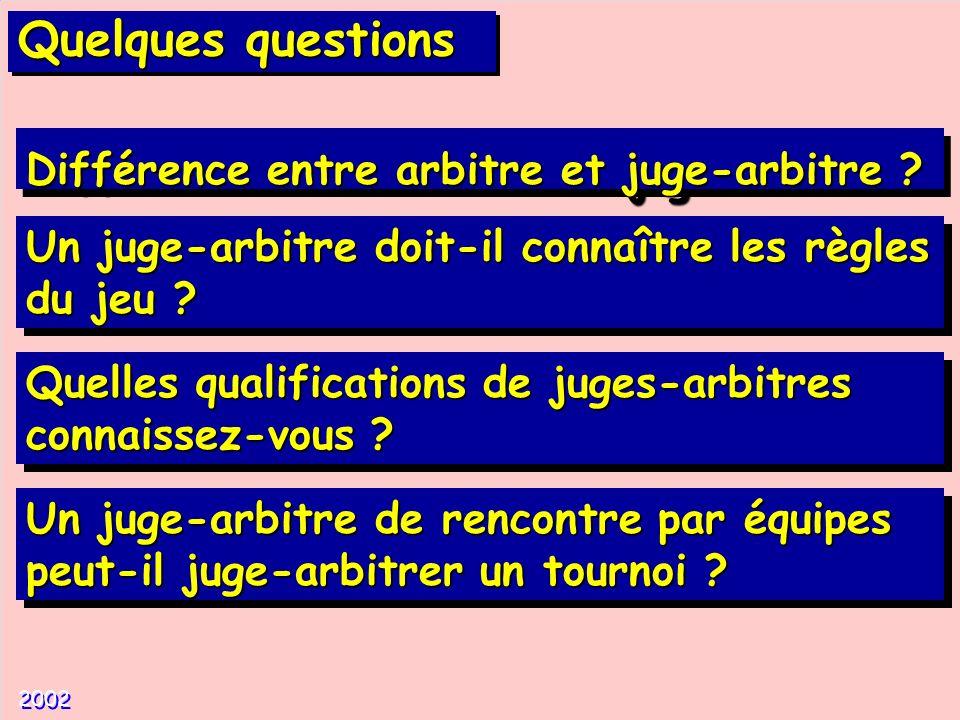 Différence entre arbitre et juge-arbitre ? 2002 Un juge-arbitre doit-il connaître les règles du jeu ? Quelles qualifications de juges-arbitres connais