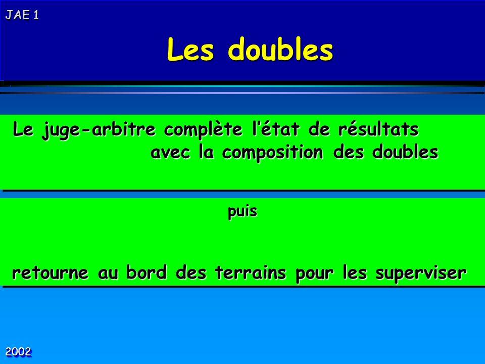 JAE 1 Les doubles Les doubles JAE 1 Les doubles Les doubles20022002 Le juge-arbitre complète létat de résultats avec la composition des doubles Le jug
