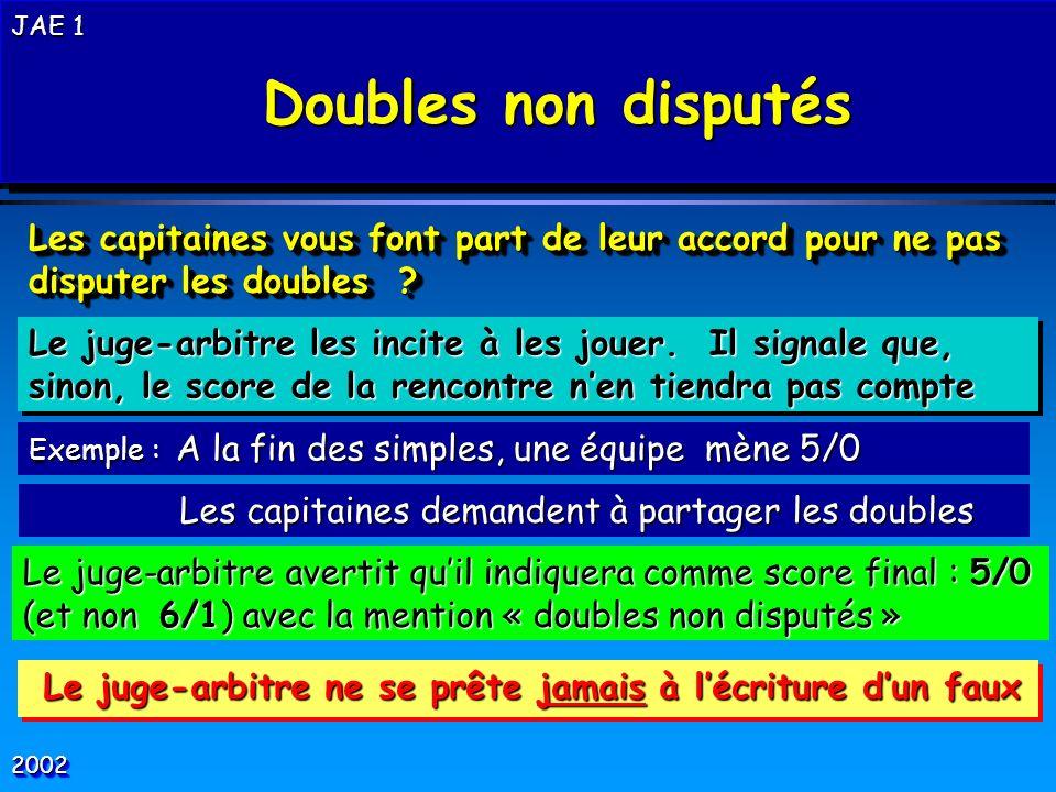Doubles non disputés Doubles non disputés Les capitaines vous font part de leur accord pour ne pas disputer les doubles ? Le juge-arbitre les incite à