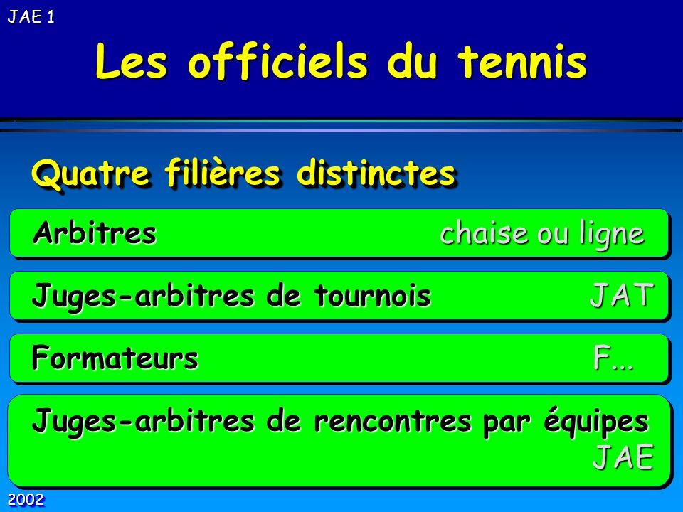 Juges-arbitres de tournois JAT Juges-arbitres de tournois JAT Les officiels du tennis Formateurs F... Formateurs F... Juges-arbitres de rencontres par