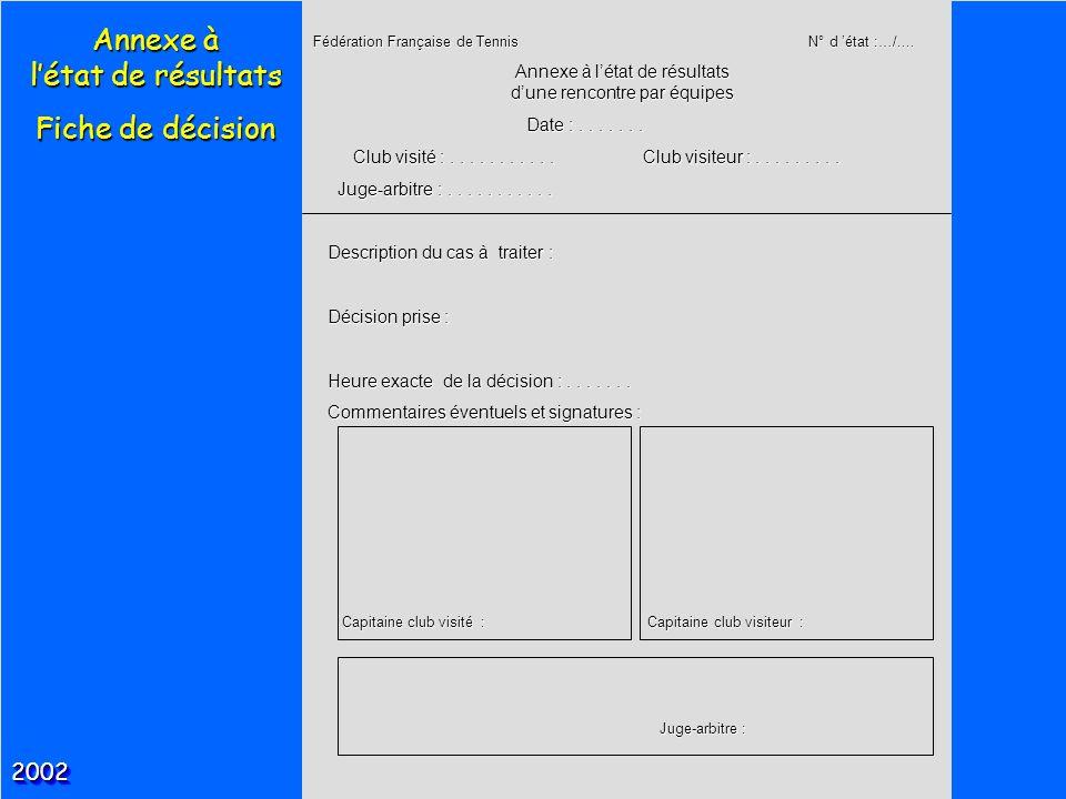 Annexe à létat de résultats Fiche de décision 20022002 Fédération Française de Tennis N° d état :…/.... Annexe à létat de résultats dune rencontre par