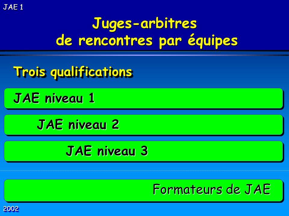 JAE niveau 2 JAE niveau 2 Juges-arbitres de rencontres par équipes JAE niveau 3 JAE niveau 3 Formateurs de JAE Formateurs de JAE JAE niveau 1 JAE niveau 1 Trois qualifications Trois qualifications 20022002 JAE 1