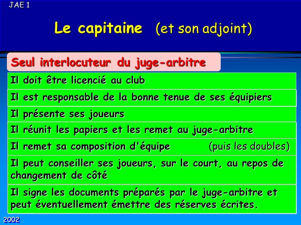 JAE 1 JAE 1 Le capitaine (et son adjoint) Le capitaine (et son adjoint) JAE 1 JAE 1 Le capitaine (et son adjoint) Le capitaine (et son adjoint) Il réu