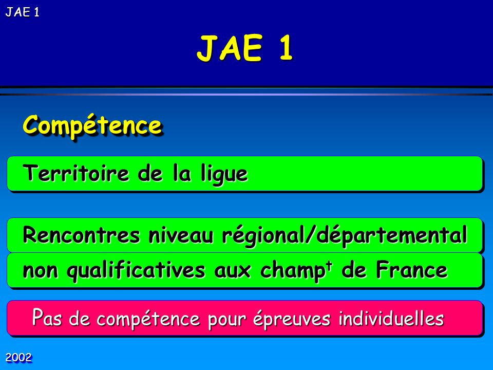 Rencontres niveau régional/départemental Rencontres niveau régional/départemental JAE 1 non qualificatives aux champ t de France non qualificatives aux champ t de France Territoire de la ligue Territoire de la ligue Compétence Compétence P as de compétence pour épreuves individuelles P as de compétence pour épreuves individuelles 20022002 JAE 1