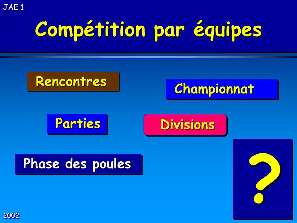 Championnats par équipes organisation organisation Parties Parties Rencontres Rencontres PhasepoulesPhasepoules Phases Phases Divisions Divisions PhasefinalePhasefinale 20022002 JAE 1