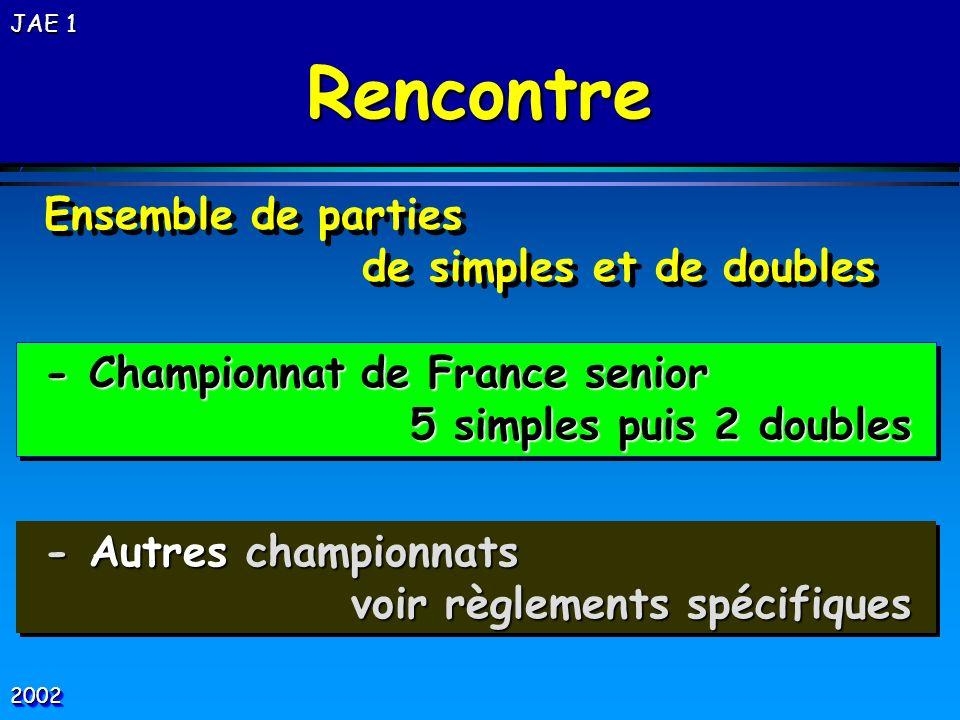 Ensemble de parties de simples et de doubles - Championnat de France senior 5 simples puis 2 doubles - Championnat de France senior 5 simples puis 2 doubles - Autres championnats voir règlements spécifiques - Autres championnats voir règlements spécifiques RencontreRencontre20022002 JAE 1