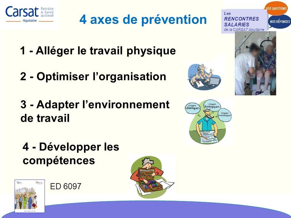 Les RENCONTRES SALARIES de la CARSAT Aquitaine 1 - Alléger le travail physique 3 - Adapter lenvironnement de travail 4 - Développer les compétences 2 - Optimiser lorganisation ED 6097 4 axes de prévention