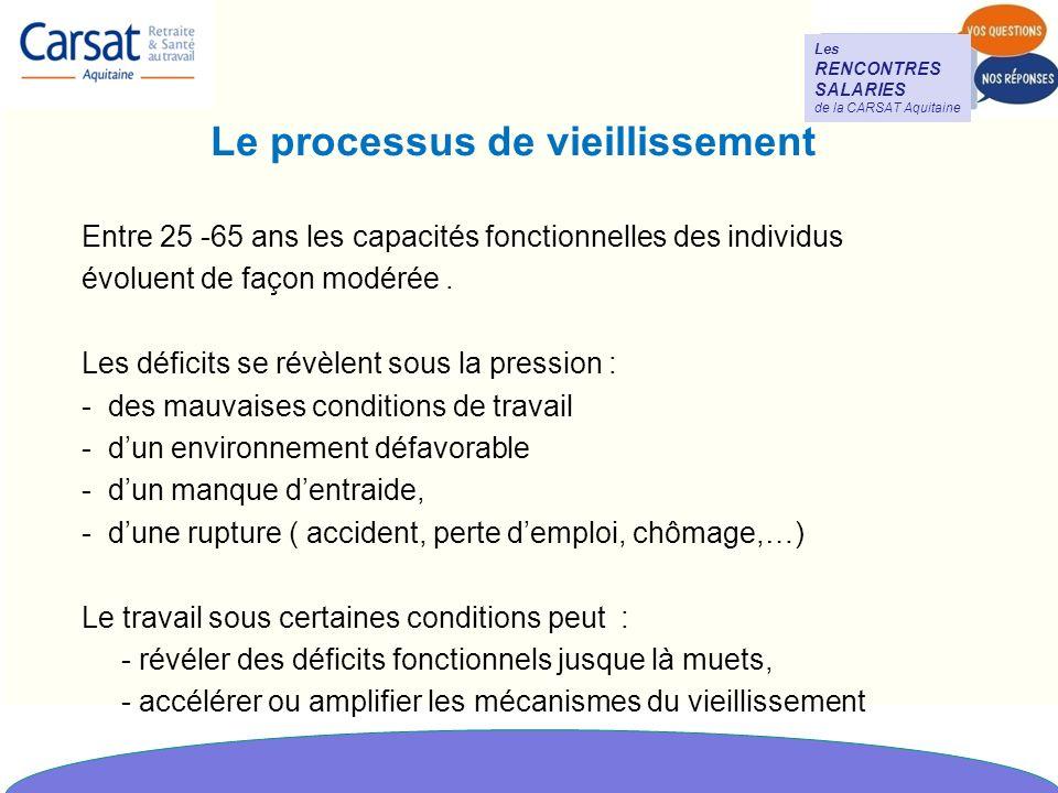 Les RENCONTRES SALARIES de la CARSAT Aquitaine Le processus de vieillissement Entre 25 -65 ans les capacités fonctionnelles des individus évoluent de façon modérée.