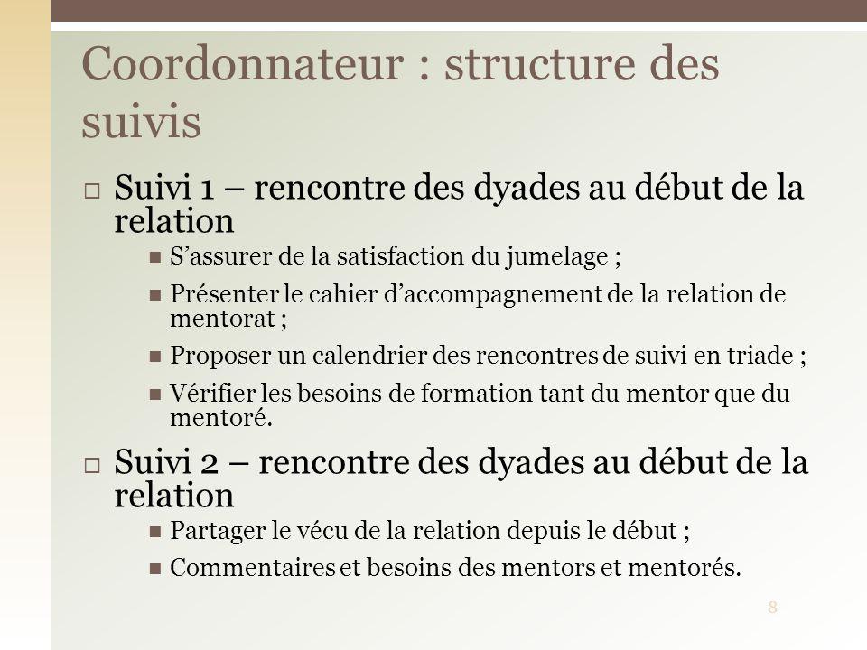 Suivi 1 – rencontre des dyades au début de la relation Sassurer de la satisfaction du jumelage ; Présenter le cahier daccompagnement de la relation de