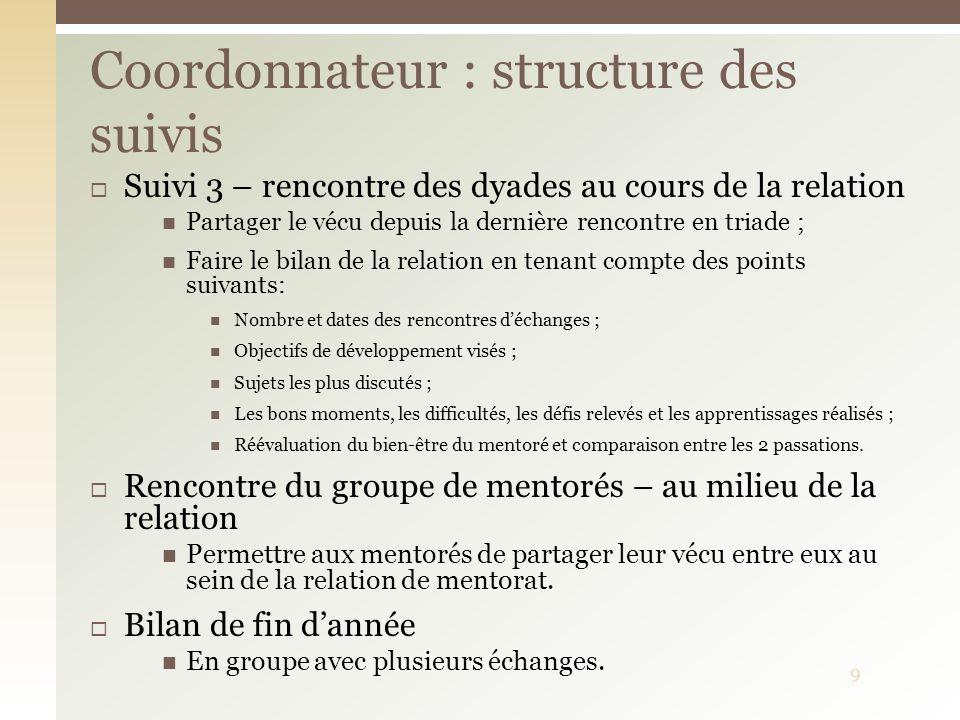 2 e année dimplantation Projet-pilote de janvier à juin 2008 Présentation dune vidéo des dyades lors de lassemblée générale Programme de mentorat de janvier à décembre 2009 Le projet fait tranquillement son chemin.