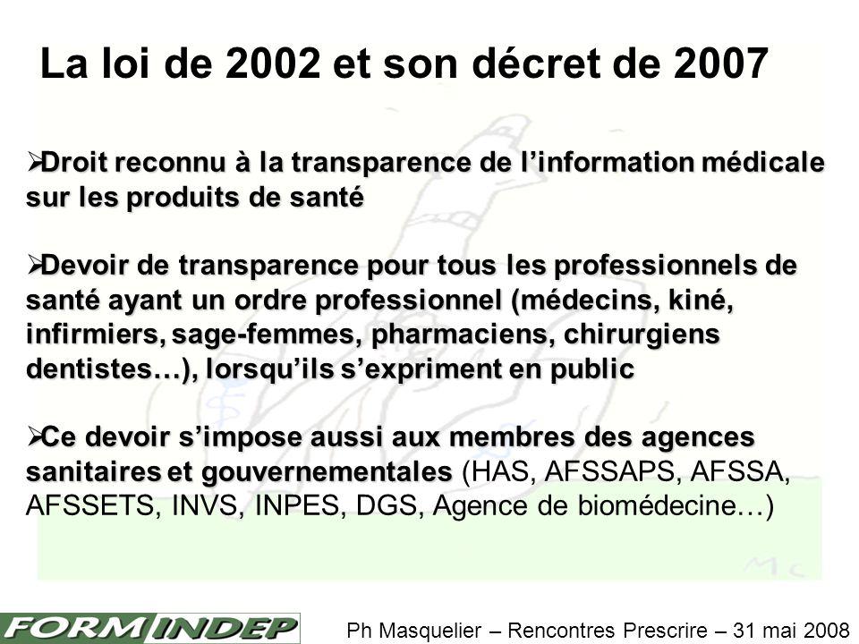 La loi de 2002 et son décret de 2007 Ph Masquelier – Rencontres Prescrire – 31 mai 2008 Droit reconnu à la transparence de linformation médicale sur les produits de santé Droit reconnu à la transparence de linformation médicale sur les produits de santé Devoir de transparence pour tous les professionnels de santé ayant un ordre professionnel (médecins, kiné, infirmiers, sage-femmes, pharmaciens, chirurgiens dentistes…), lorsquils sexpriment en public Devoir de transparence pour tous les professionnels de santé ayant un ordre professionnel (médecins, kiné, infirmiers, sage-femmes, pharmaciens, chirurgiens dentistes…), lorsquils sexpriment en public Ce devoir simpose aussi aux membres des agences sanitaires et gouvernementales Ce devoir simpose aussi aux membres des agences sanitaires et gouvernementales (HAS, AFSSAPS, AFSSA, AFSSETS, INVS, INPES, DGS, Agence de biomédecine…)