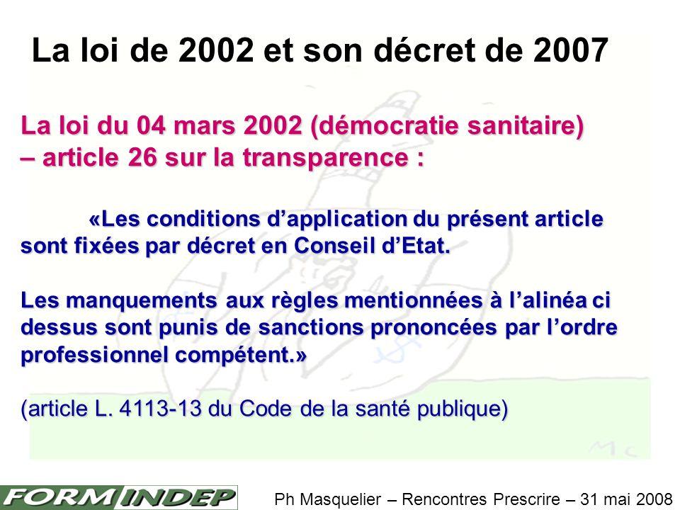 Texte législatifs et réglementaires en rapport avec la loi sur la transparence de linformation médicale Article L4113-13 : législation sur lobligation de déclaration des CI loi du 04/03/2002 http://www.legifrance.gouv.fr/WAspad/UnArticleDeCode?code=CSANPUNL.rcv&art=L4113-13 Article L5311-1: liste des produits sanitaires controlés par lAfssaps http://www.legifrance.gouv.fr/WAspad/UnArticleDeCode?code=CSANPUNL.rcv&art=L5311-1 Article L4113-6: réglementation concernant les cadeaux et avantages aux professionnels de santé http://www.legifrance.gouv.fr/WAspad/UnArticleDeCode?code=CSANPUNL.rcv&art=L4113-6 Article R4113-105: convention entreprise professionnels CO http://www.legifrance.gouv.fr/WAspad/UnArticleDeCode?code=CSANPUNR.rcv&art=R4113-105 Article R4113-110 : réglementation du code de la santé publique sur lobligation déclaration CI http://www.legifrance.gouv.fr/WAspad/UnArticleDeCode?code=CSANPUNR.rcv&art=R4113-110 Article R161-85 du code de la sécurité sociale : HAS et déclaration des Ci de ses professionnels de santé http://www.legifrance.gouv.fr/WAspad/UnArticleDeCode?code=CSECSOCR.rcv&art=R161-85 Ph Masquelier – Rencontres Prescrire – 31 mai 2008