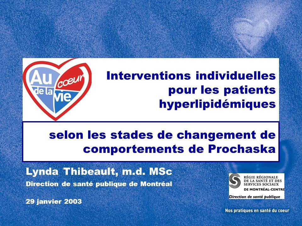 Interventions individuelles pour les patients hyperlipidémiques 29 janvier 2003 selon les stades de changement de comportements de Prochaska Lynda Thibeault, m.d.