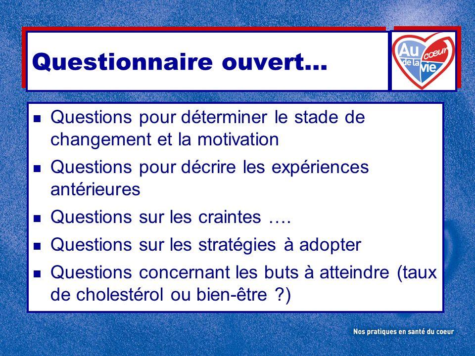Questionnaire ouvert… n Questions pour déterminer le stade de changement et la motivation n Questions pour décrire les expériences antérieures n Questions sur les craintes ….