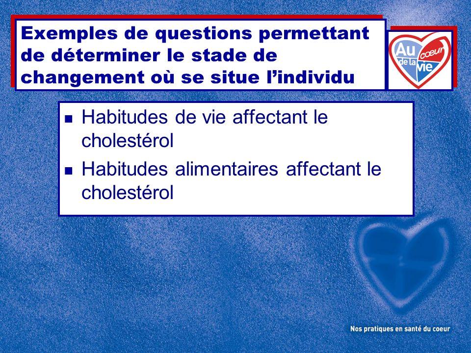 Exemples de questions permettant de déterminer le stade de changement où se situe lindividu n Habitudes de vie affectant le cholestérol n Habitudes alimentaires affectant le cholestérol