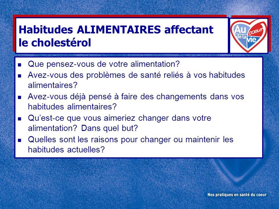 Habitudes ALIMENTAIRES affectant le cholestérol n Que pensez-vous de votre alimentation.
