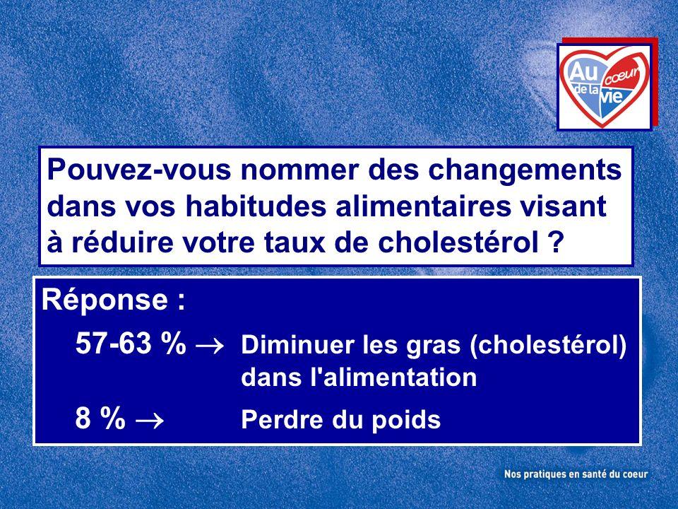 Pouvez-vous nommer des changements dans vos habitudes alimentaires visant à réduire votre taux de cholestérol .