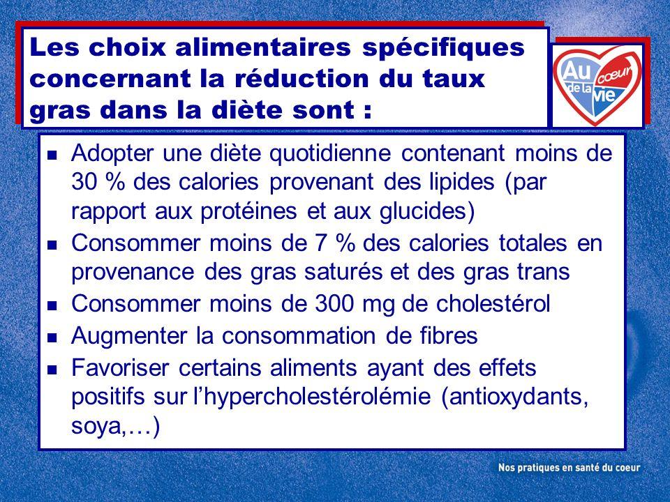 Les choix alimentaires spécifiques concernant la réduction du taux gras dans la diète sont : n Adopter une diète quotidienne contenant moins de 30 % des calories provenant des lipides (par rapport aux protéines et aux glucides) n Consommer moins de 7 % des calories totales en provenance des gras saturés et des gras trans n Consommer moins de 300 mg de cholestérol n Augmenter la consommation de fibres n Favoriser certains aliments ayant des effets positifs sur lhypercholestérolémie (antioxydants, soya,…)