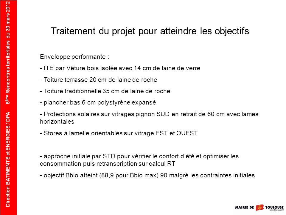 Direction BATIMENTS et ENERGIES / DPA 5 ème Rencontres territoriales du 30 mars 2012 Traitement du projet pour atteindre les objectifs Enveloppe perfo