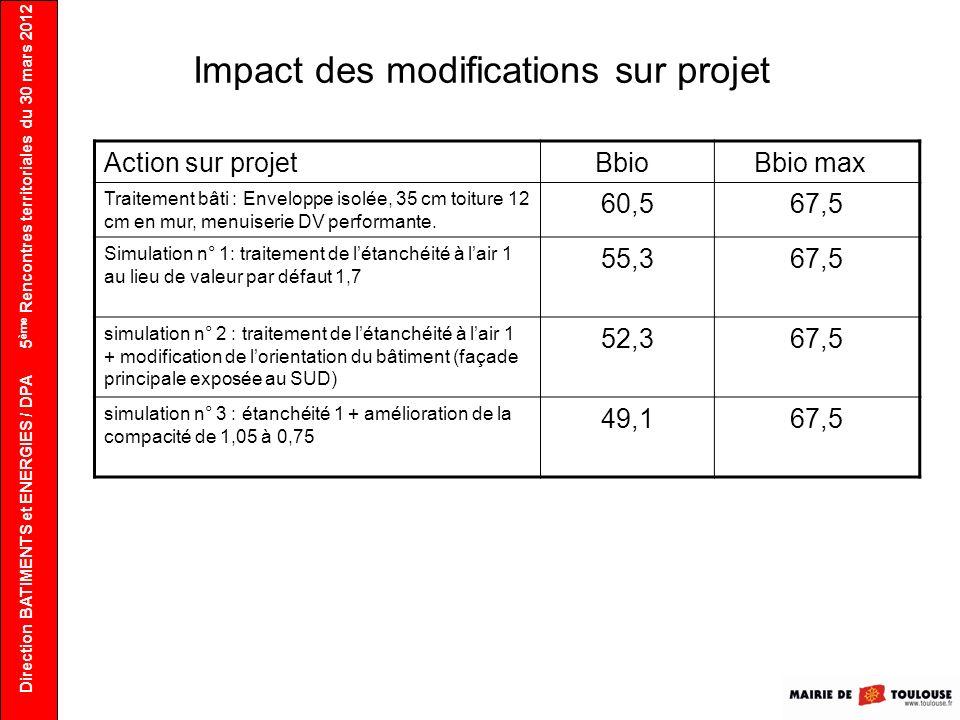 Direction BATIMENTS et ENERGIES / DPA Impact des modifications sur projet Action sur projet Bbio Bbio max Traitement bâti : Enveloppe isolée, 35 cm to