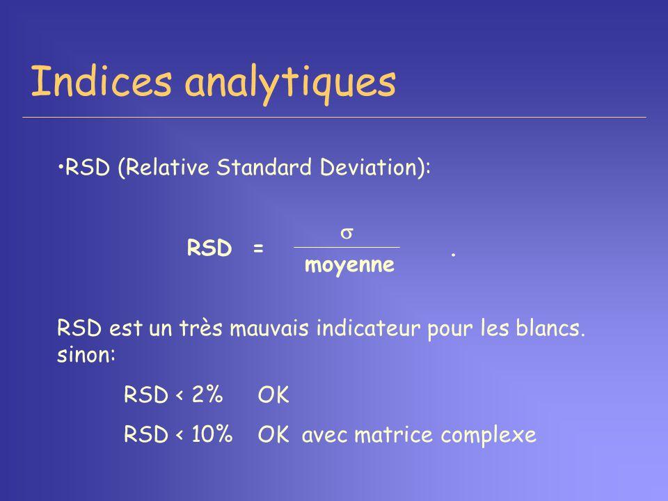 Indices analytiques RSD (Relative Standard Deviation): RSD =. RSD est un très mauvais indicateur pour les blancs. sinon: RSD < 2% OK RSD < 10%OK avec