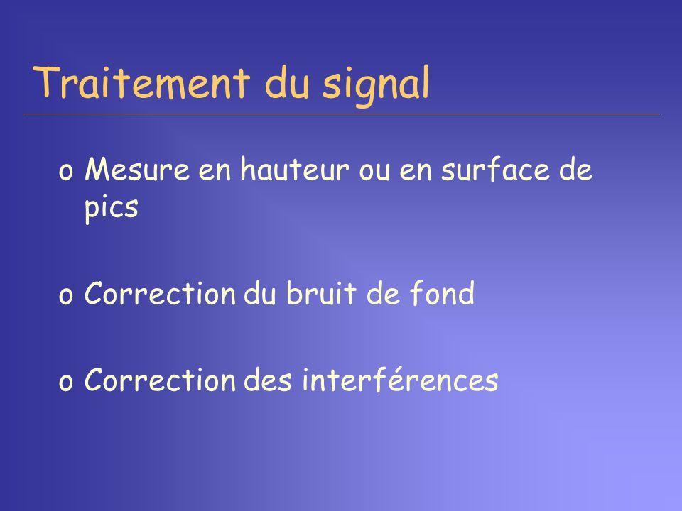 Traitement du signal oMesure en hauteur ou en surface de pics oCorrection du bruit de fond oCorrection des interférences
