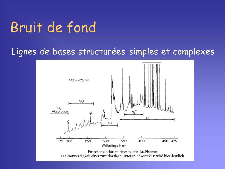 Bruit de fond Lignes de bases structurées simples et complexes