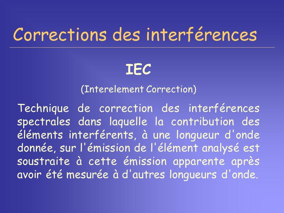 Corrections des interférences IEC (Interelement Correction) Technique de correction des interférences spectrales dans laquelle la contribution des élé