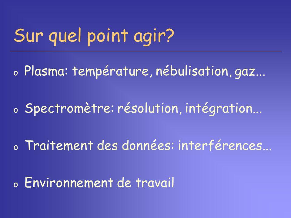 Sur quel point agir? o Plasma: température, nébulisation, gaz... o Spectromètre: résolution, intégration... o Traitement des données: interférences...