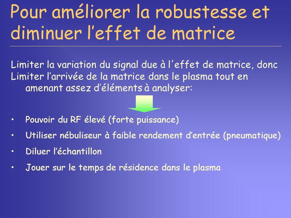 Pour améliorer la robustesse et diminuer leffet de matrice Limiter la variation du signal due à l'effet de matrice, donc Limiter larrivée de la matric