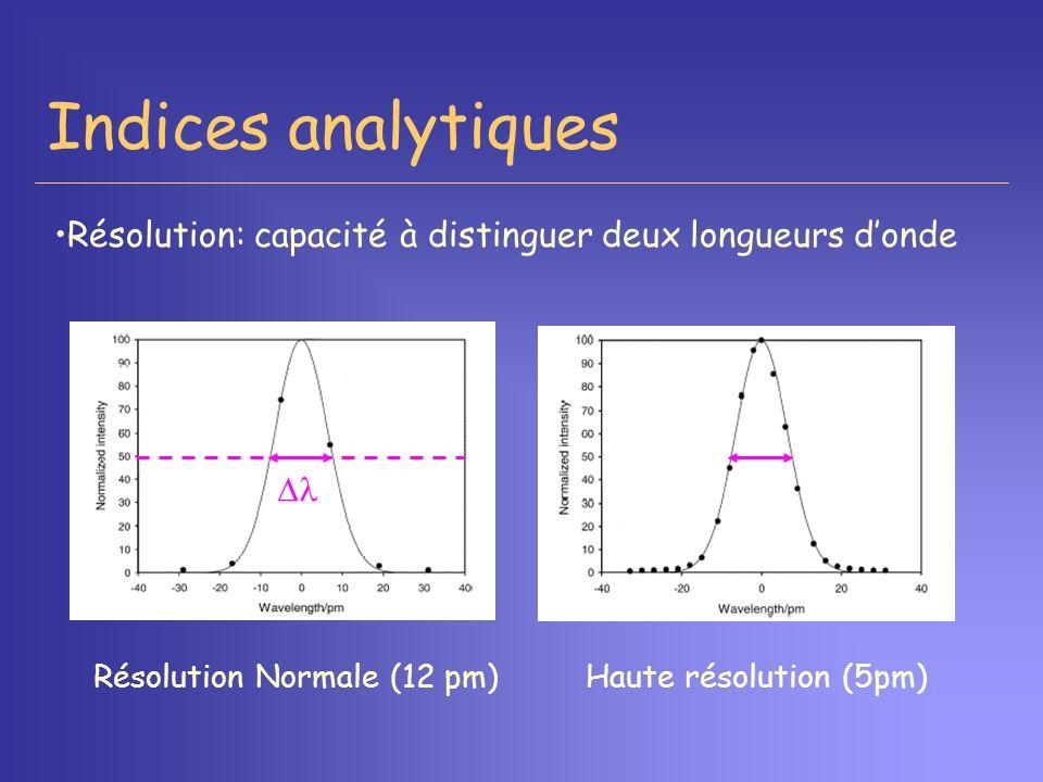 Indices analytiques Résolution: capacité à distinguer deux longueurs donde Résolution Normale (12 pm) Haute résolution (5pm)