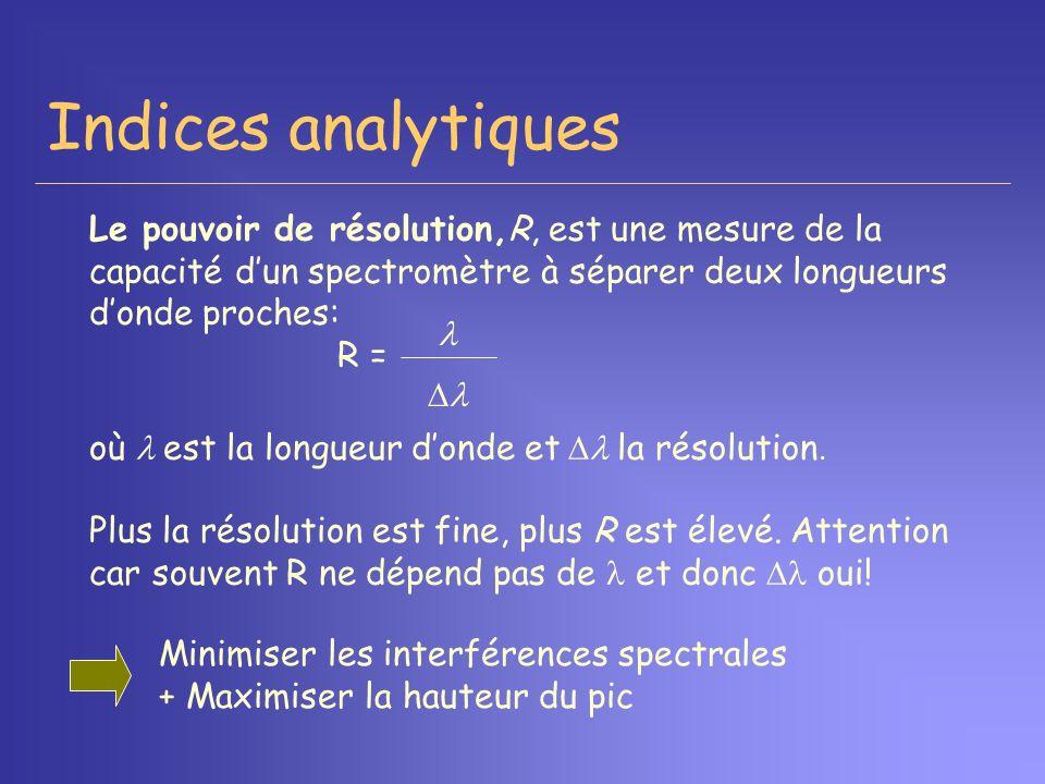 Indices analytiques Le pouvoir de résolution,R, est une mesure de la capacité dun spectromètre à séparer deux longueurs donde proches: R = où est la l