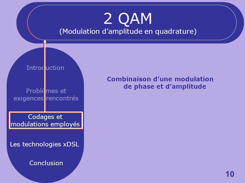 10 Introduction Problèmes et exigences rencontrés Codages et modulations employés Les technologies xDSL Conclusion 2 QAM (Modulation damplitude en quadrature) Combinaison dune modulation de phase et damplitude